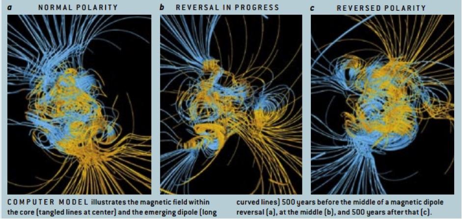 Geomagnetic reversal dating