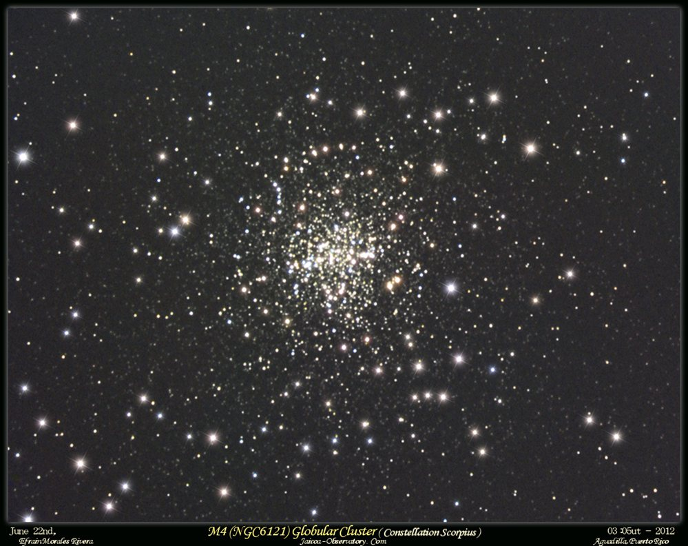 astronomy stars essay Astronomy phys1160 essay topics: reflecting telescope, hubble space telescope, telescope the topics that i learned in my astronomy class include the sun and other stars, solar system, stellar.